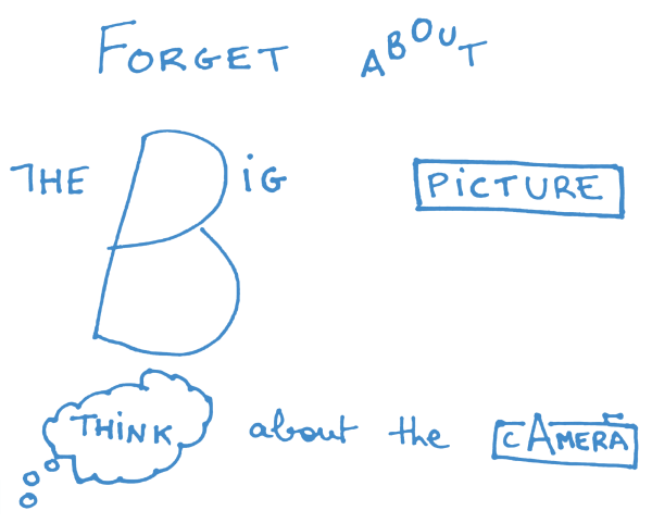 Forget about the big picture … think about the camera.